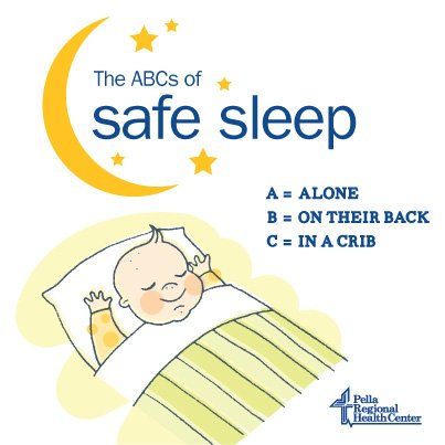 The ABCs of Safe sleep for infants. Alone. On their back. In a crib.